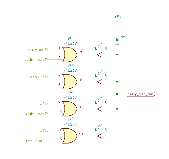 The OR-AND circuit to select between one of four possible carry output values