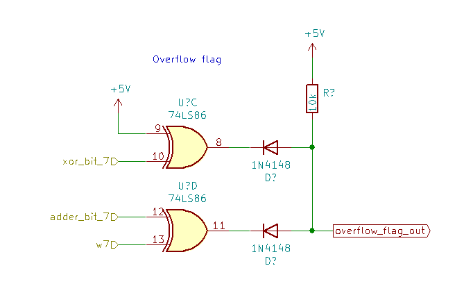 The Bentium Pro overflow flag with a diode AND gate. xor_bit_7 is the output of bit 7 of the XOR gates in the logic section. adder_bit_7 is bit 7 of the output from the adder.