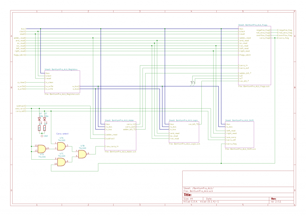Overview schematic of the Bentium Pro's ALU. Click to see full size.