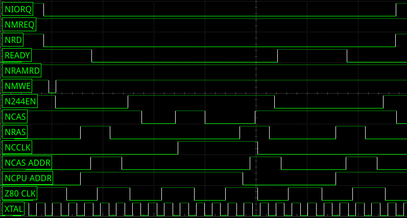 Fig 8. Timing during an IO read (both /IORQ and /RD low)